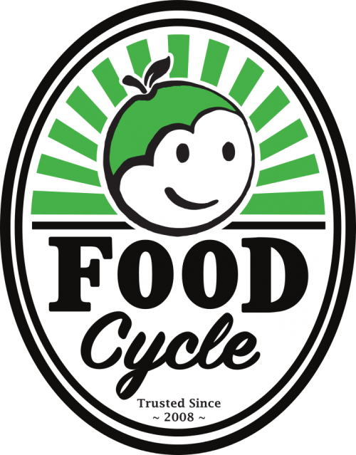 Overcoming food waste